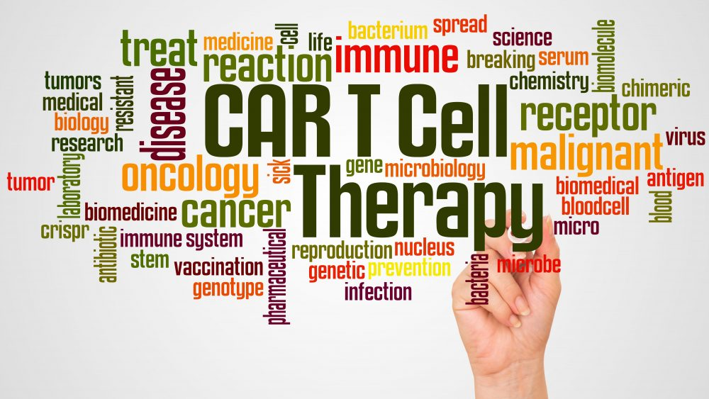 car t-cell word cloud