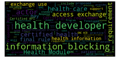 health care data word cloud